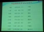 1万人集客目標試合(案)